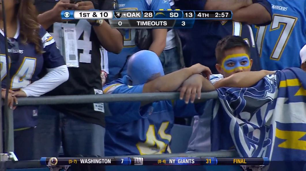 Chargers Fans Probably Have Rough Lives Broncotalk